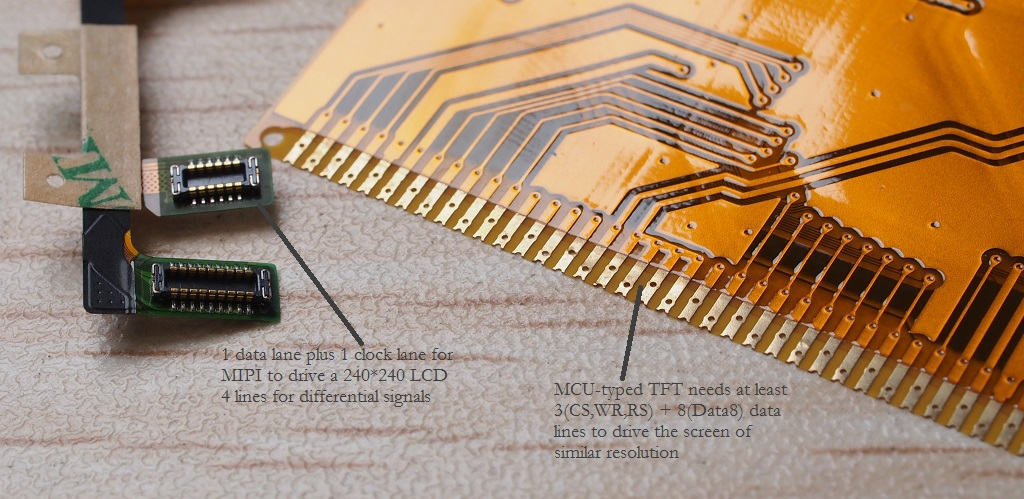 MIPI-vs-conventional-LCD piiout compare